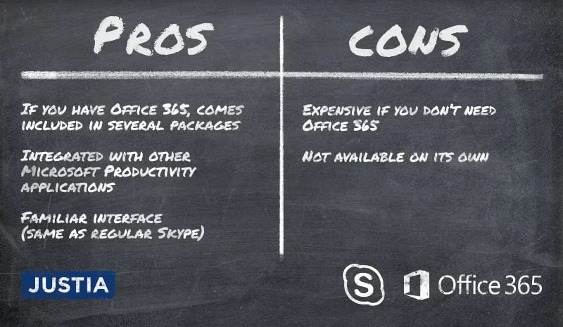 Skype for Business Pros and Cons