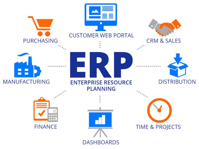 Hệ thống ERP – 10 điều cần biết
