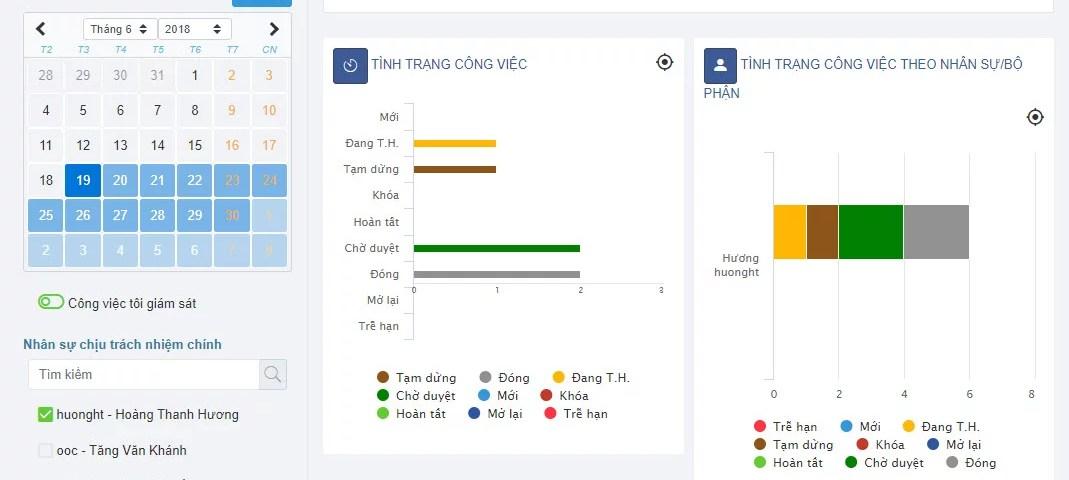 Phần mềm quản lý công việc OOC - digiiTASK