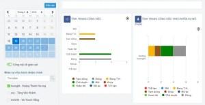 digiiTASK Phần mềm giao việc