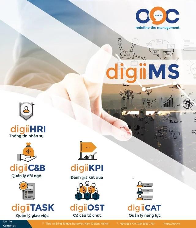 Phần mềm quản trị doanh nghiệp OOC - digiiMS