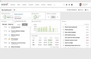 Phần mềm KPI : SCORO