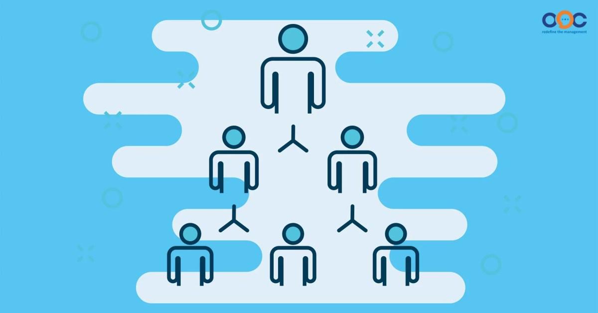 Phương pháp xây dựng cơ cấu tổ chức trong kinh doanh