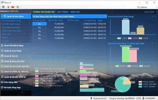 Phần mềm nhân sự - tiền lương chuyên nghiệp Bravo