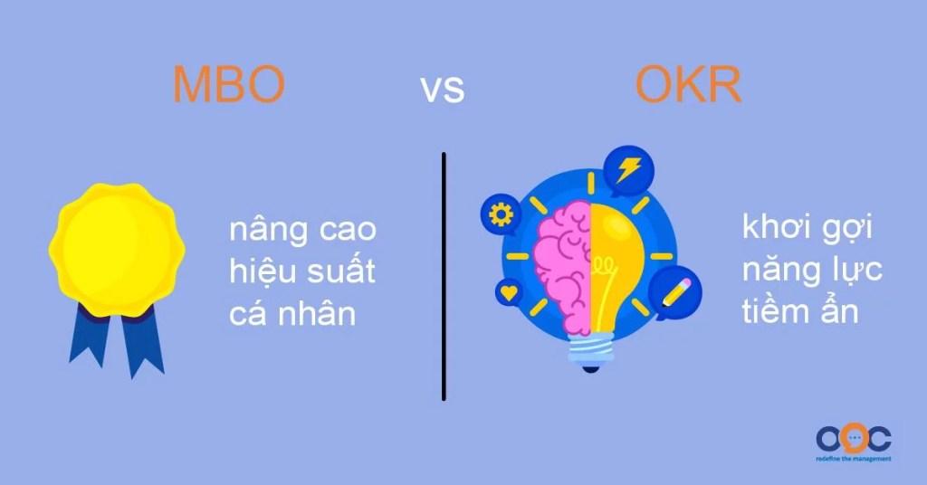 Mục đích đánh giá của MBO và OKR là khác nhau