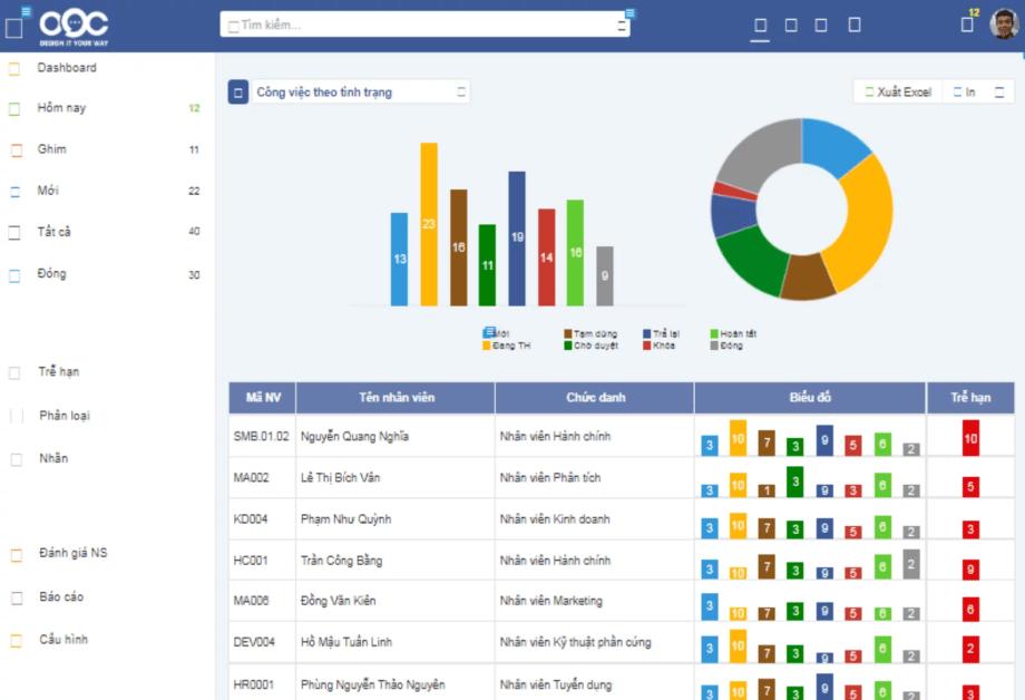 Phần mềm Quản lý Công việc digiiTASK
