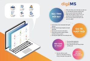 Phần mềm Quản trị Doanh nghiệp digiiMS