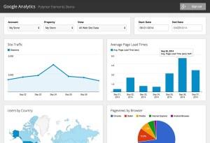 Top 10 lý do doanh nghiệp nên sử dụng Google Analytic