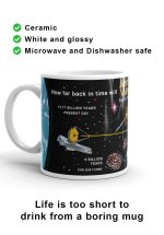 Left-hand view of unique James Webb Space Telescope mug design to commemorate the launch of James Webb and celebrate it as the most powerful space telescope humanity has ever built.