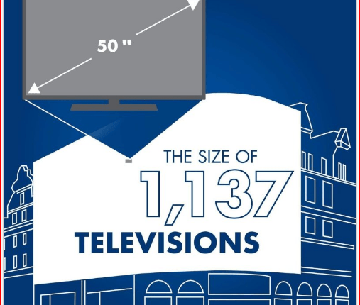 digital tv compared to large OOH screen