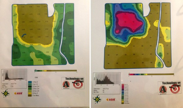 Organic matter levels on left, P tests results on right