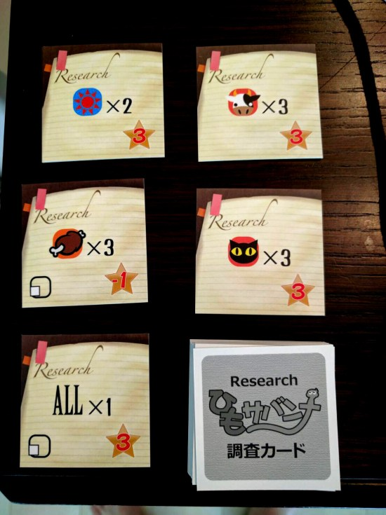 Research tiles.