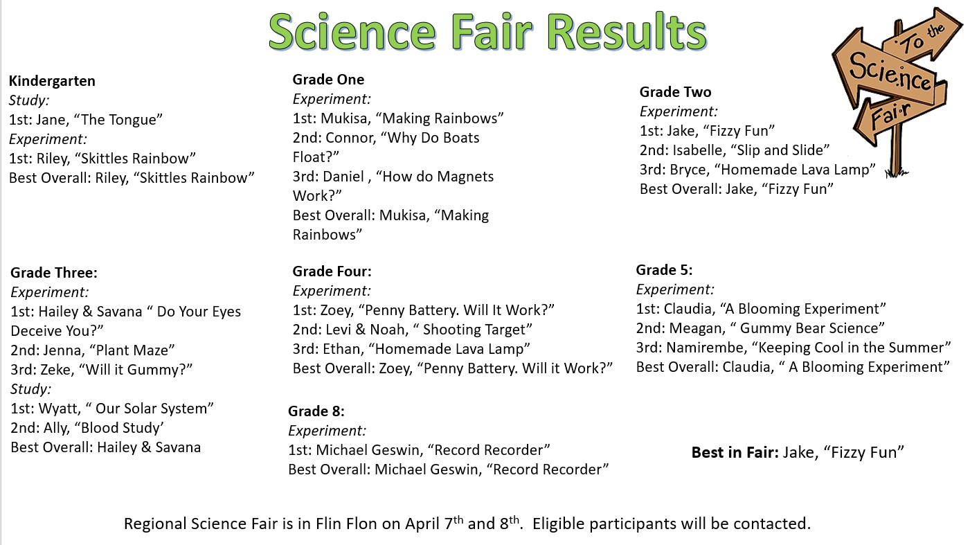 Mississippi Science Fair Abstract Form Pictures To Pin On