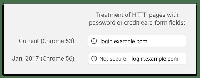 Assim o Google Chrome v.56 exibirá URLs não seguras. Imagem: Google Security Blog