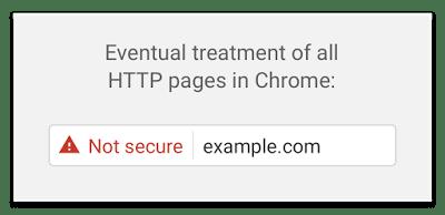 E assim será exibido, nos releases posteriores do Chrome, sites não acessados via HTTPS. Imagem: Google Security Blog