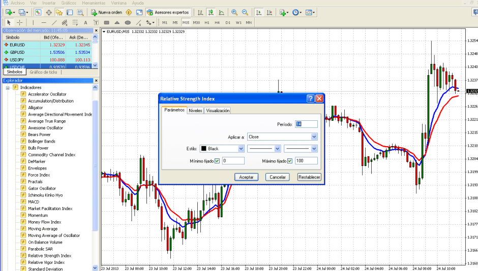 Pedigree v3 forex