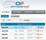 Broker OptionFair – información de Option Fair – estafas reseña