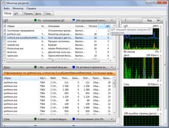CPU'da yüksek yük nasıl düzeltilir?