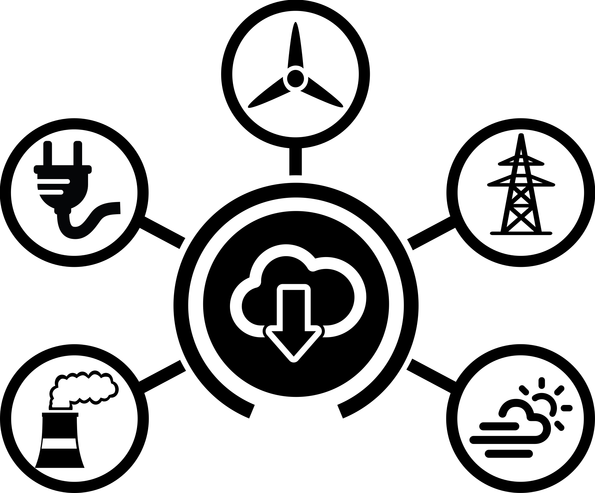 Open Power System Data A Platform For Open Data Of The
