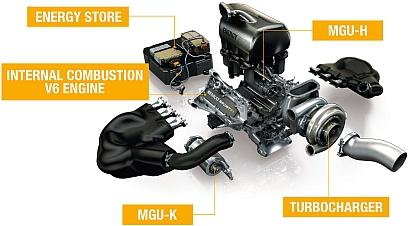 2014 F1 Power Unit
