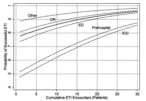 Wang et al 2005 PEC.  Click on the image to access the paper online.