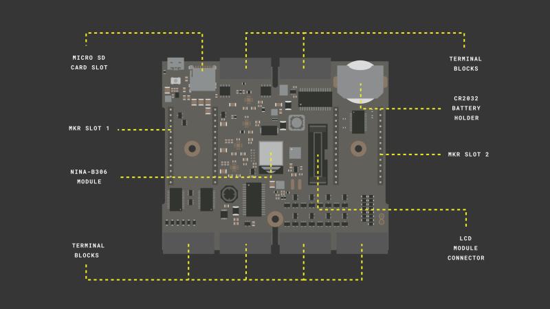 Arduino Edge Control layout