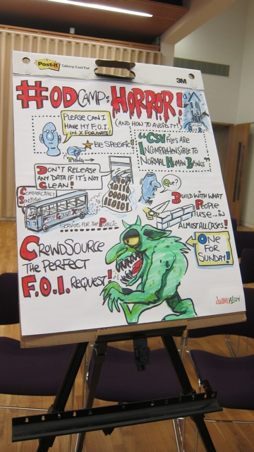 Capturing the event live: Matthew Buck of Drawnalism on Horror Stories of Open Data Camp 2015 in Winchester.