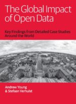 the_global_impact_of_open_data