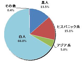 https://i1.wp.com/openers.jp/wp-content/uploads/2009/01/20650/090127_gurah02.jpg