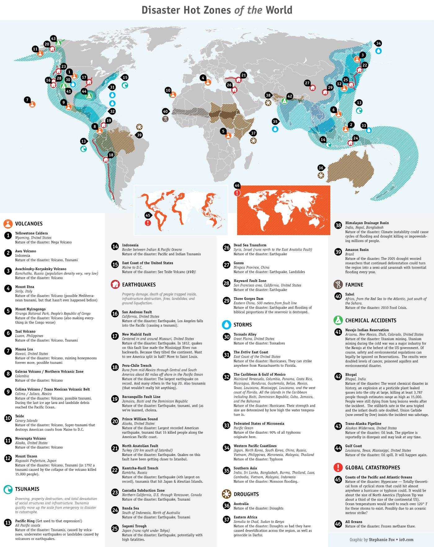 A Map Of Major World Disaster Hot Zones