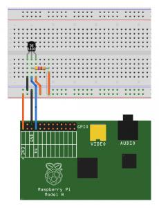 Como convertir el Raspberry Pi en un sensor de temperatura.