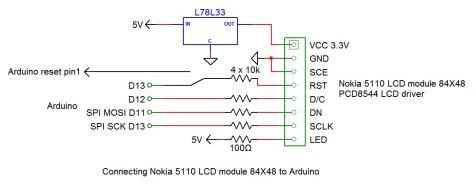 Display_Nokia_LCD_5110_to_arduino