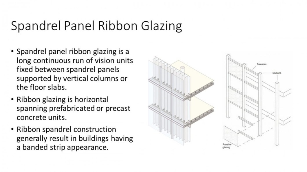 Spandrel Panel Ribbon Glazing Leave A Reply