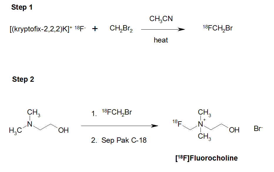 Radiosynthesis of fluorine-18 fluorocholine by using the radiotracer module