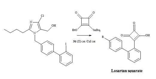 Figure 38. Synthesis of losartan semisquarate