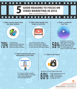 Infographic 5 Good reasons to focus on Video Marketing In 2016