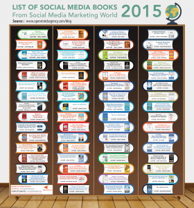 Infographic - Social Media Books from Social Media Marketing World 2015