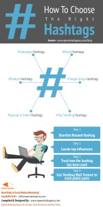 Infographics How to choose the right hashtags