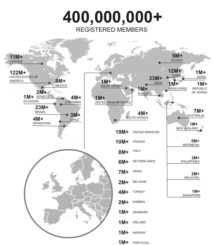 LinkedIn Global User Statistics