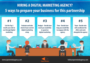 Infographic on Hiring a digital marketing agency