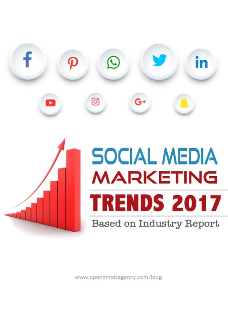 Social Media Marketing Trends 2017 Based on Industry Report
