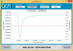 The new openQCM quartz crystal microbalance Java software interface