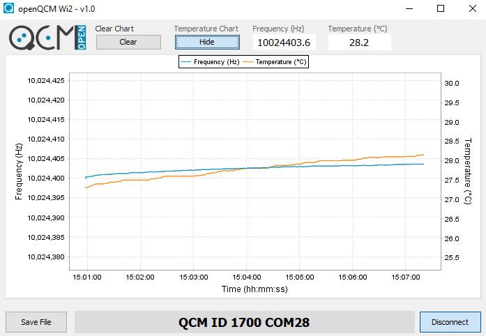QCM, Quartz Crystal Microbalance, wireless, Wi-FI, Frequency, openQCM, Software, Resonance, sensor, Java, interface