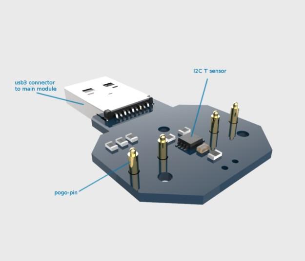QCM, Quartz Crystal Microbalance, Frequency, openQCM, Resonance, Q-factor, Viscoelastic, Dissipation Monitoring, Soft Matter