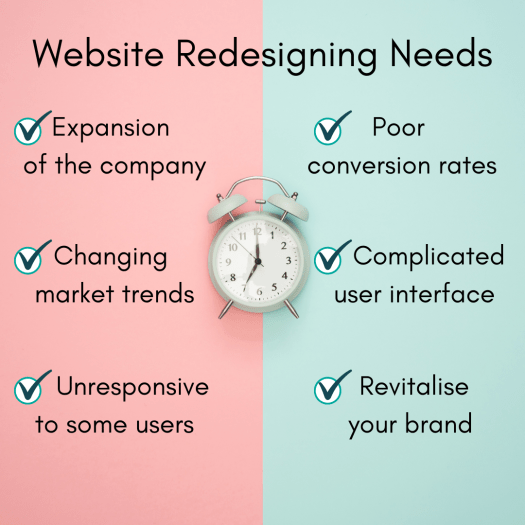 There is a pink and green background with a clock depicting the need for website redesign has come along with the reasons.