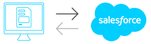 Image of a desktop with file image in it with two bi-directional arrows pointing towards and backward salesforce cloud