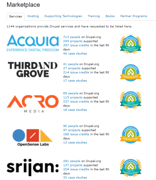 A list of Drupal agencies is shown with their marketplace rankings.