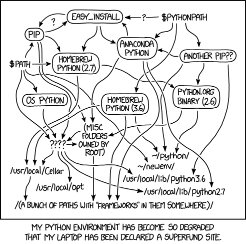 Python environment webcomic by xkcd