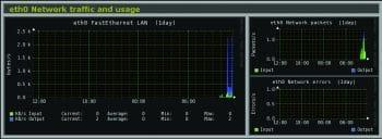 etho interface traffic