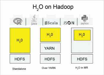 figure-4-h2o-on-hadoop